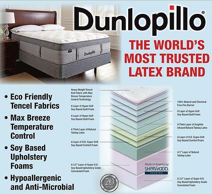 dunlopillo21015