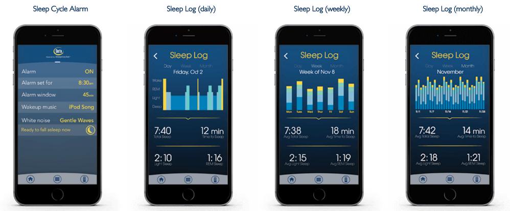 Serta SleepGPS: The Best New Way to Track Your Sleep